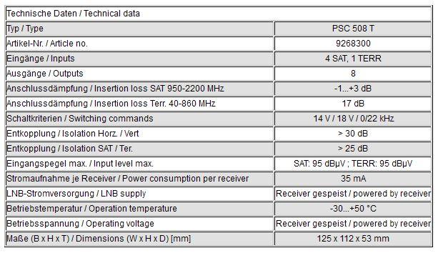 Polytron_PSC_508_T_technische_Daten1.JPG