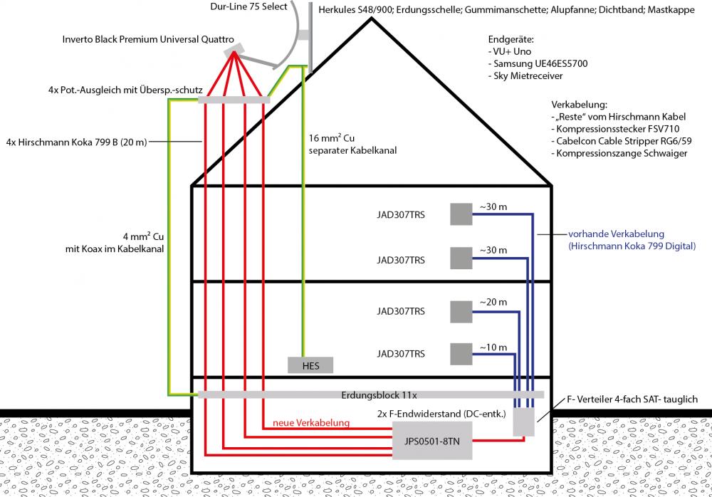 Tolle Wie Hausverkabelung Funktioniert Zeitgenössisch - Elektrische ...