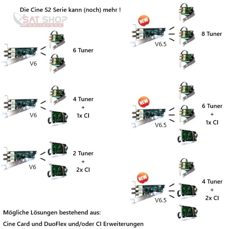 DDCineS2V6-5_Digital-Devices-Cine-S2-V65-Twin-Tuner-Twin-DVB-S2-HDTV-mit-Unicable-Unterstuetzung_b5.png.jpg
