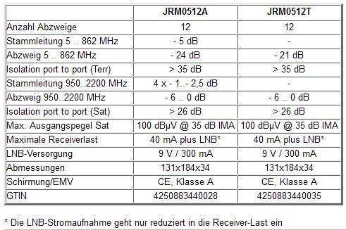 JultecJRM0512A-T_technische-Daten_2te-Generation.JPG