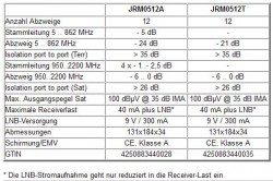 JultecJRM0512A-T_technische-Daten_2te-Generation