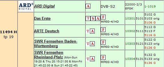 ARD-HD_TP19.JPG