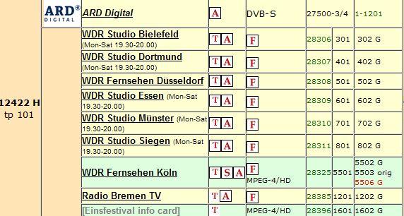 WDR-SD_TP101.JPG