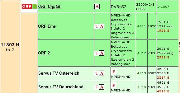 ORF-HD_TP7.JPG