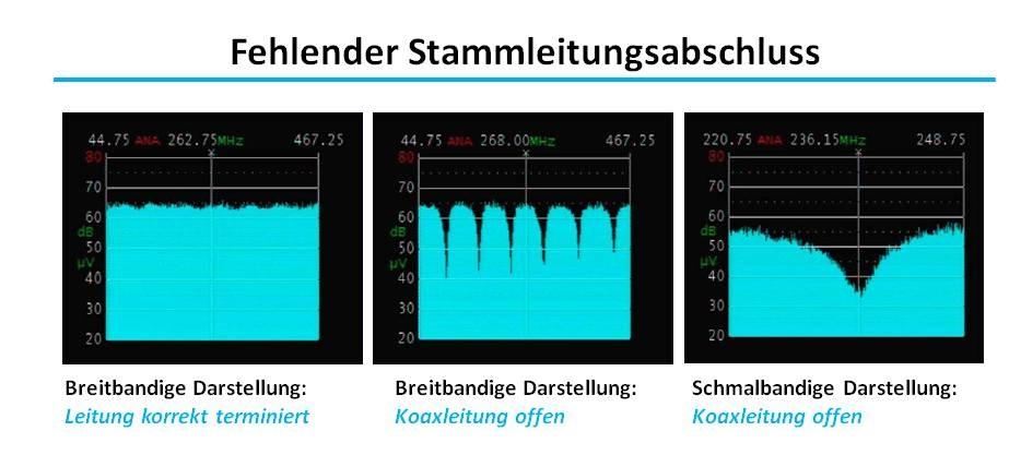 Messung_Multischalter_fehlender_Stammabschluss-Endwiderstand_terminiert.jpg