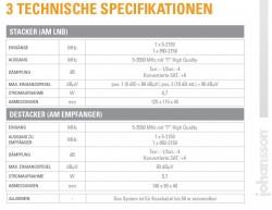 Johansson Stacker-Destacker 9645KIT technische Daten