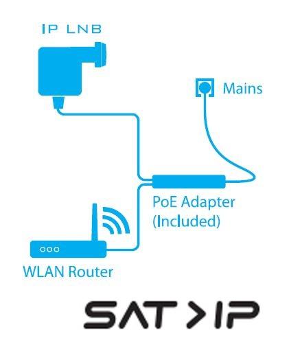Inverto-IDLI-8CHE20-OOPOE-OSP_Sat-over-IP-LNB_Anschluss2.JPG