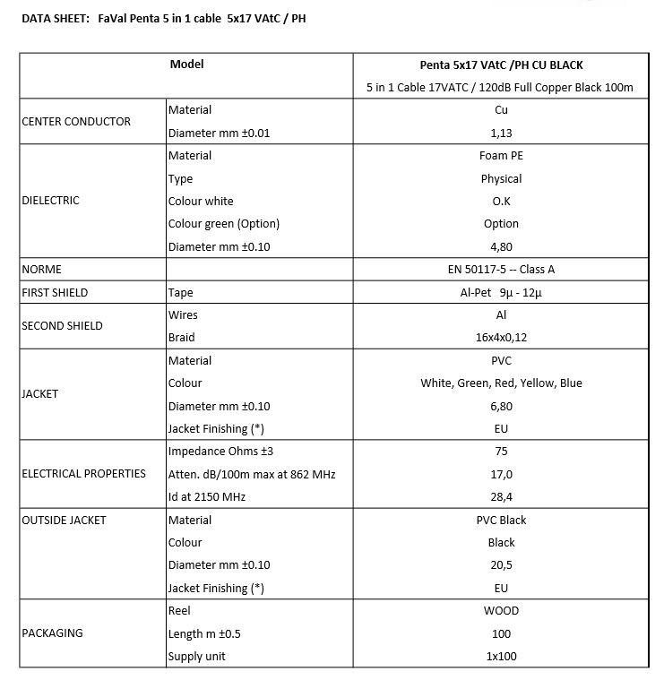 FaVal_Penta_5in1_Koaxkabel-5fach_technische_Daten.JPG