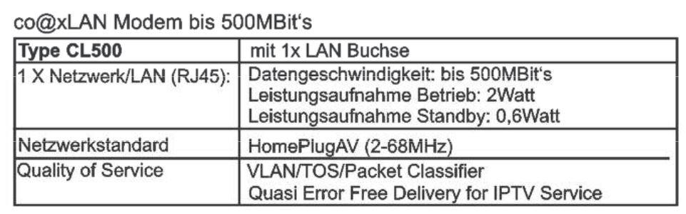 Coaxlan_CL500_Modem_technische-Daten.JPG