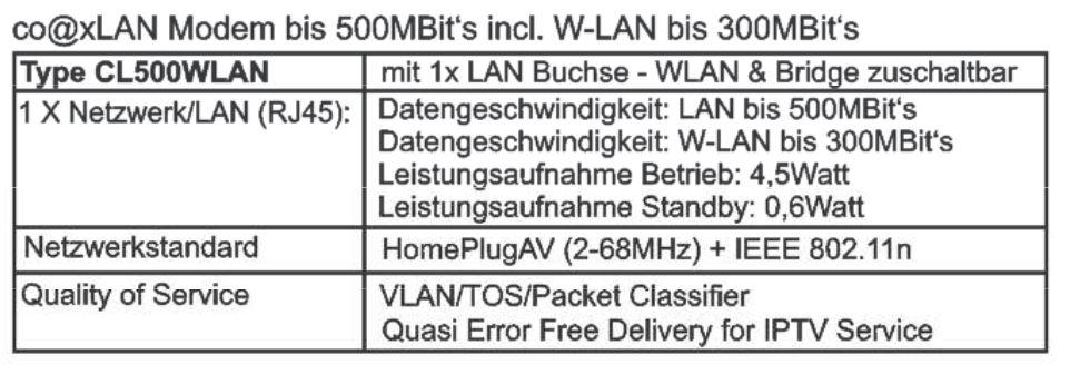 Coaxlan_CL500WLAN_Modem_technische-Daten.JPG