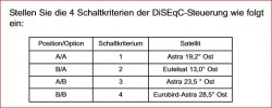 DiSEqC-Einstellungen_Technisat_Multytenne.JPG