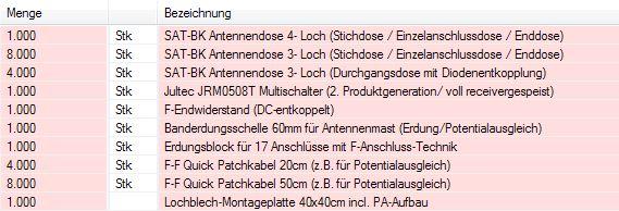 Bestellung_User_dast.JPG