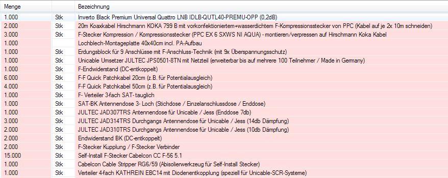 Bestellung_User_hangloose.JPG