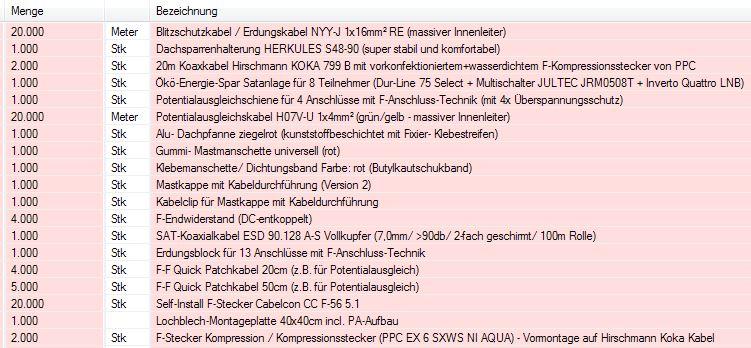 Bestellung_User_mauritziogaudino.JPG