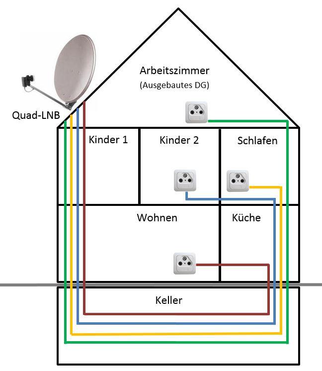 0-SAT-Amlage_schematisch.JPG