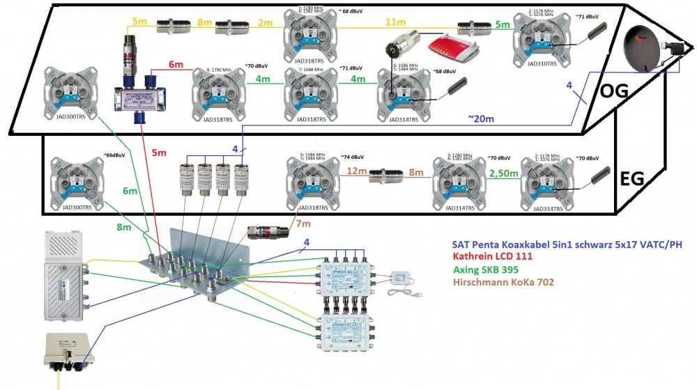 Pegeplanung_Unicable-Satanlage_Rückkanal_Jultec_JPS0501-8T+A_Netzteil_JNT19-800_JAP-Antennendosen_Kabel_TV-Internet_Einspeisung_modifiziert1.jpg