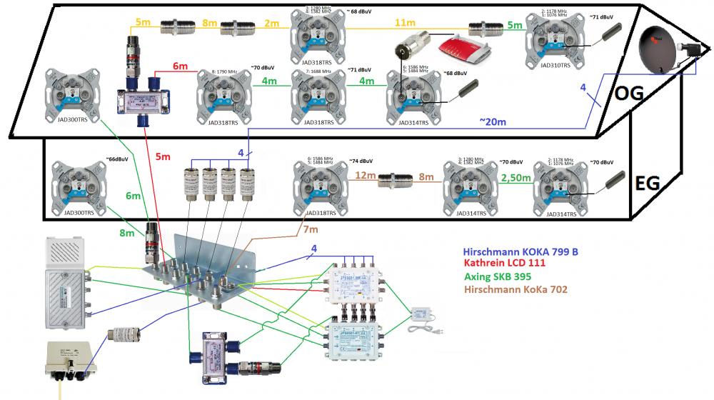Pegeplanung_Unicable-Satanlage_Rückkanal_Jultec_JPS0501-8T+A_Netzteil_JNT19-800_JAP-Antennendosen_Kabel_TV-Internet_Einspeisung_modifiziert2.png