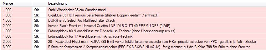 Bestellung_User_domonok.JPG