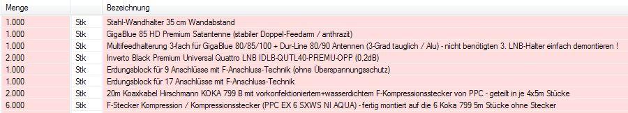 Bestellung_User_domonok_edit.JPG