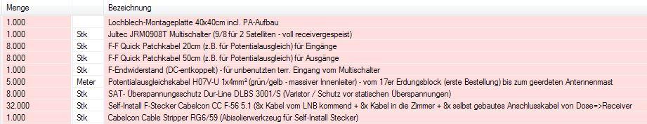 Bestellung_User_domonok_Telefon-Bestellung.JPG