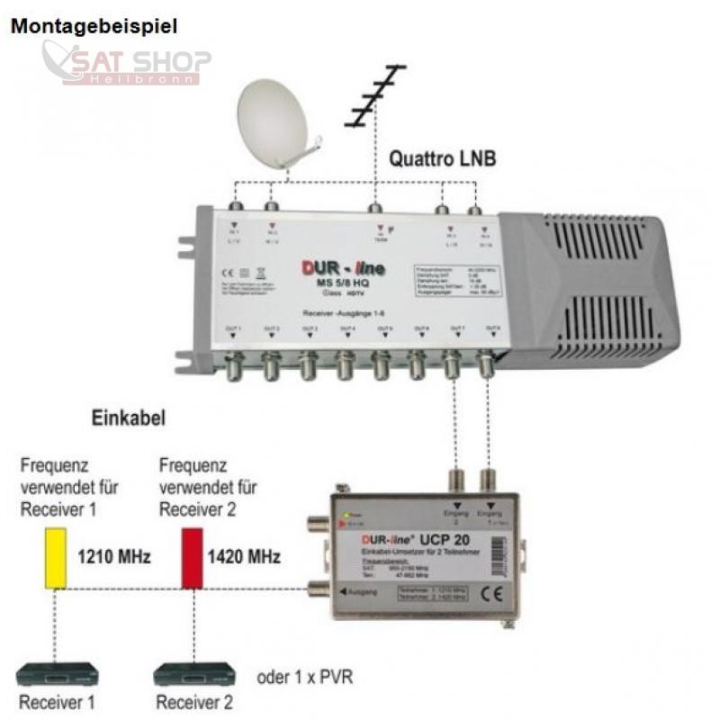 EK-UCP20_Dur-Line-UCP-20-Einkabel-Loesung-2-Teilnehmer-an-einem-Koaxkabel-Unicable-Router-Multischalter_b2.jpg
