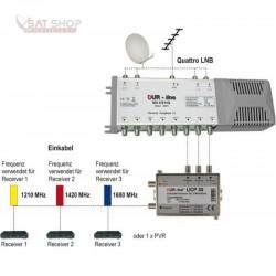 EK-UCP30_Dur-Line-UCP-30-Einkabel-Loesung-3-Teilnehmer-an-einem-Koaxkabel-Unicable-Router-Multischalter_b2.jpg