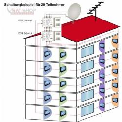 Dur_DCR5-2-4L4_Dur-Line-DCR-5-2-4L4-Unicable-Einkabel-Multischalter-fuer-2x4-Unicable-4-Legacy-Teilnehmer_b3.jpg