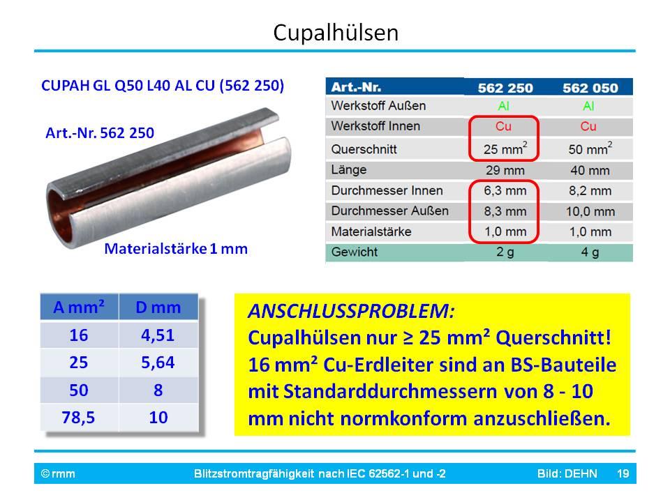 Cupalhülsen_Querschnitt_Erdungskabel_Rinnenhalter_Blitzstromtragfähigkeit.JPG