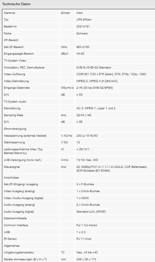 KathreinUFS940_technische_Daten.PNG