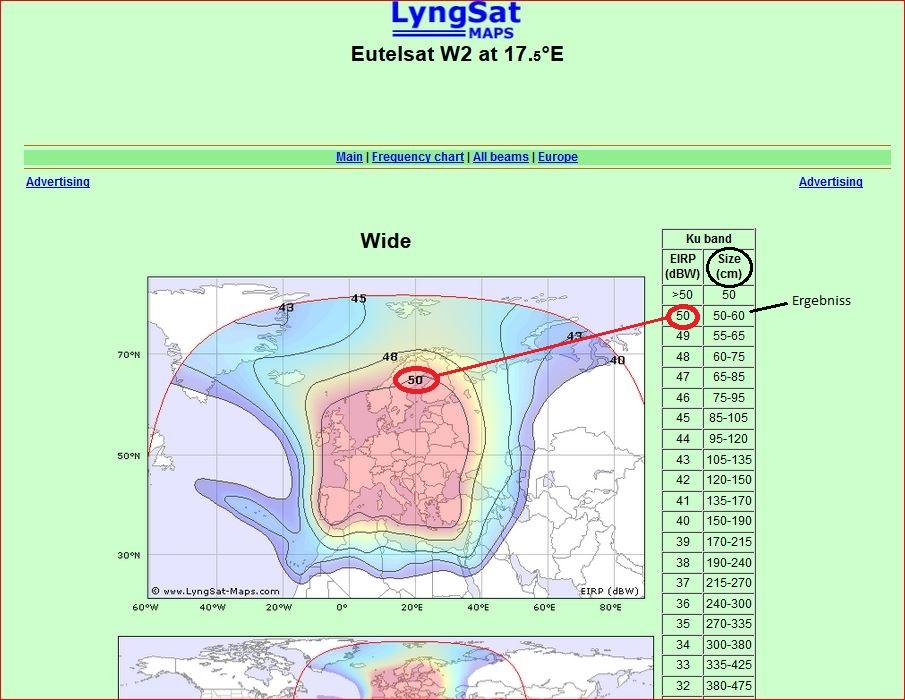 Lyngsat_EutelsatW2_Ausleuchtzone_Antennengroesse.JPG