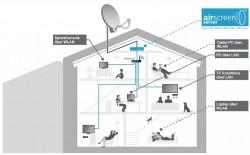 Inverto_IDL400s_Airscreen-Server_SatIP-Multibox-Router_Anwendung.jpg