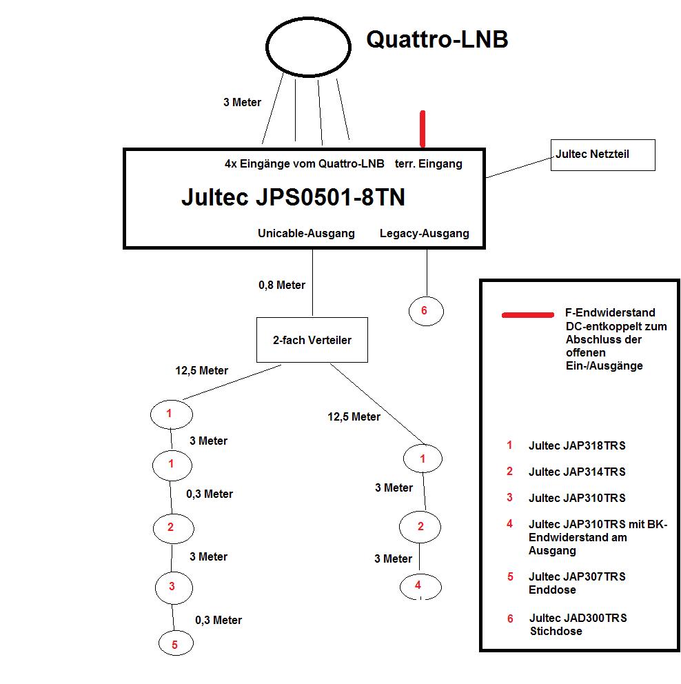 JultecJPS0501-8TN-Unicable-System_Satanlage_Antennendosen_JAP.png