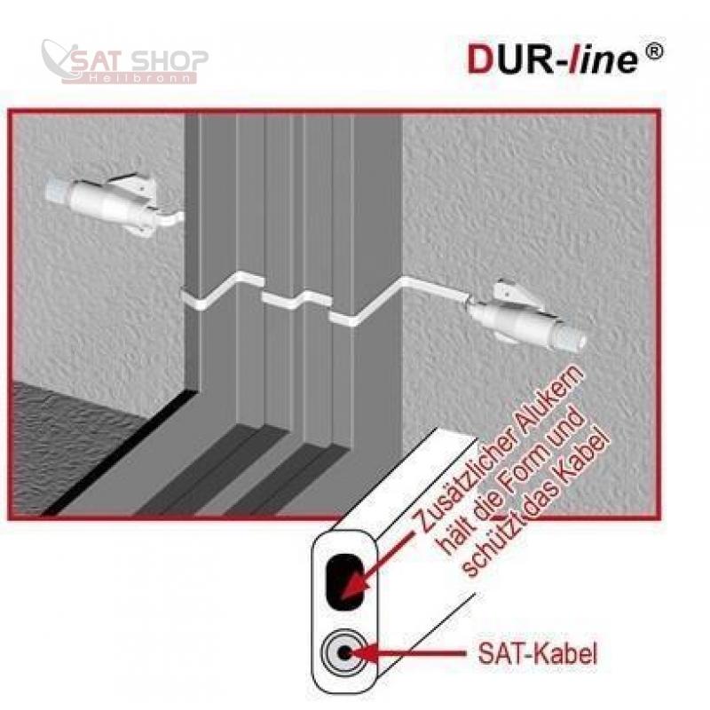 FensterDurLine_Profi-Fensterkabeldurchfuehrung-Fensterdurchfuehrung-Dur-Line-mit-verstaerktem-Alu-Kern-gute-Abschirmung.jpg
