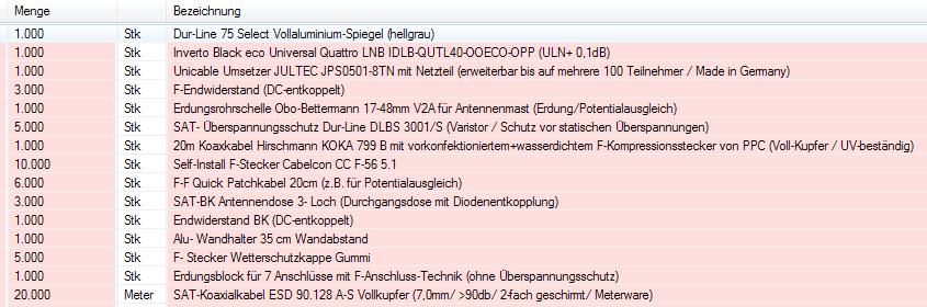 Bestellung_User_Andreas.Wiest.PNG