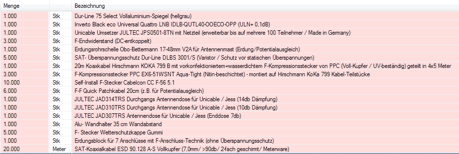 Bestellung_User_Andreas.Wiest_Edit.PNG