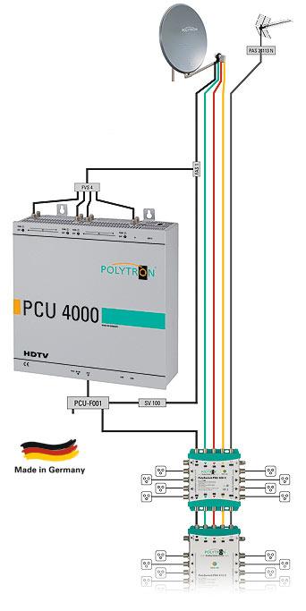 PolytronPCU4141_Anlagenbeispiel.jpg