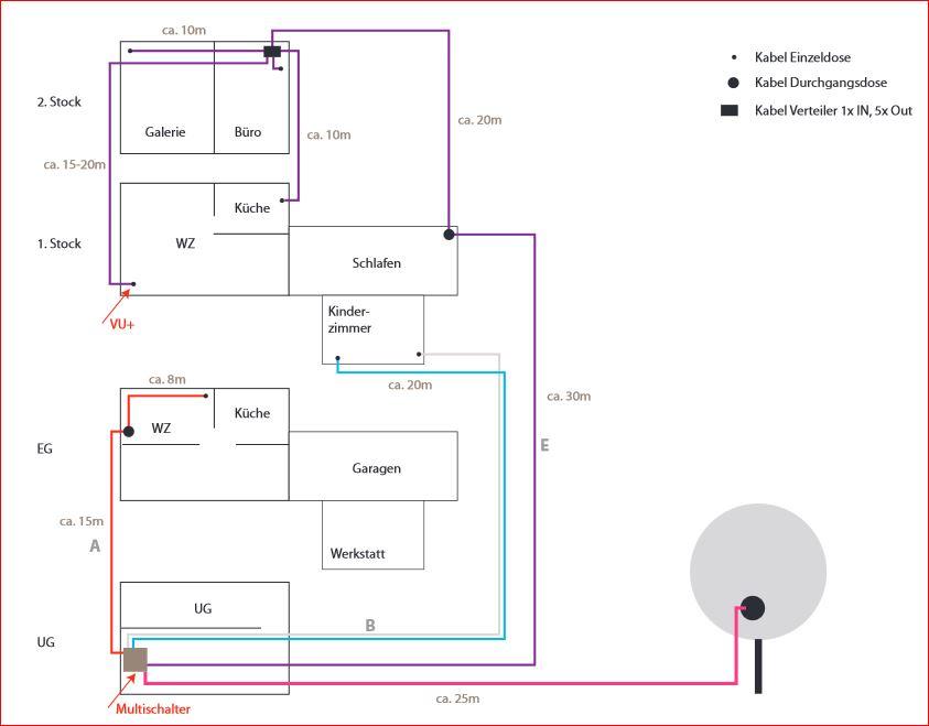 Haus-Kabelplan_Unicable-Satanlage_Strecken_Laengen_Leitungen.JPG
