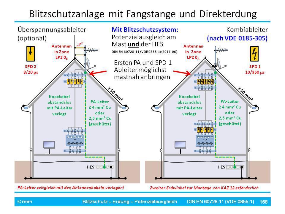 Erdung bzw. Potentialausgleich - Satanlagen Forum - Beratung ...
