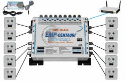 EMP Centauri Ethernet-over-Coax Multischalter 17/10 NEP-4 (1Gbit)