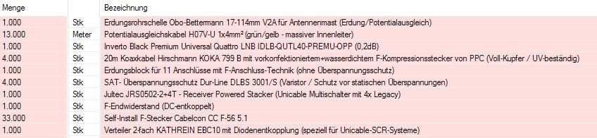 Bestellung_User_HUR.PNG