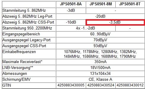 Daten JPS0501-8TN.jpg