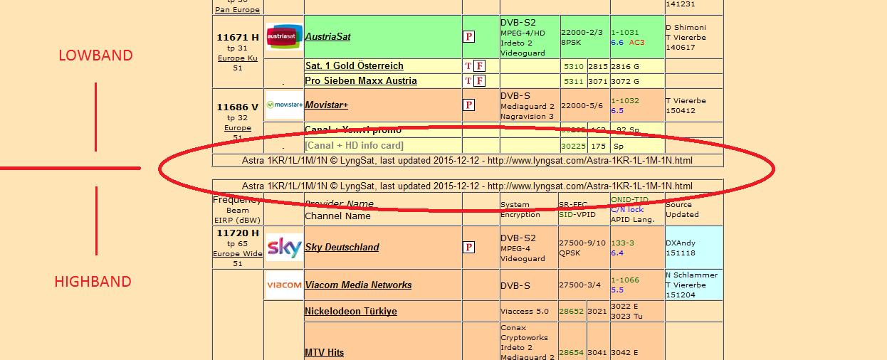 Lyngsat_Astra19_Lowband-Highband-Grenze_richtig.PNG