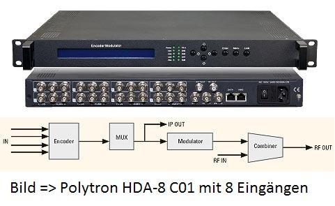 PolytronHDA-8_C01_AV-DVB-C_Modulator_IP-Stream.png