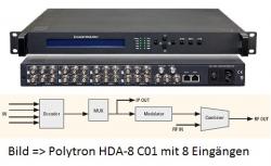 Polytron HDA-Serie Modulator AV auf DVB-C / DVB-C / IP-Stream