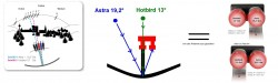 Monoblock-Darstellung_Position_LNB.JPG