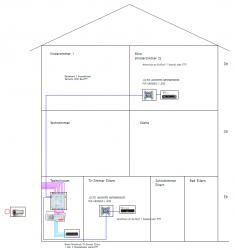 JultecJPS0901-12AN_9-8-Multischalter_Installationsbeispiel_JESS-Unicable.PNG