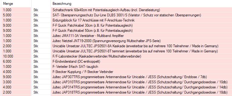 Bestellung_Jultec_JPS0501-8_kaskadiert_JAP-Antennendosen_terrestrische-Einspeisung_Schaltschrank-Potentialausgleich.PNG