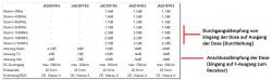 Jultec-JAD-Dosen_technische-Daten.PNG