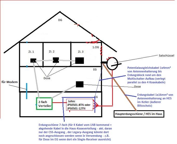 umstieg von kabel auf sat tv im efh satanlagen forum beratung planung und konzeption vom profi. Black Bedroom Furniture Sets. Home Design Ideas