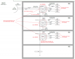 Planung_Satanlage_13-19_Grad_Astra_Hotbird_Edit1.png